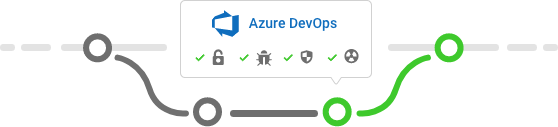 Merge clean and safe code in your Microsoft Azure DevOps repositories