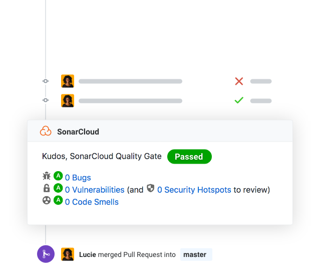 SonarCloud decorates your GitLab Merge Requests with Code Quality and Security metrics